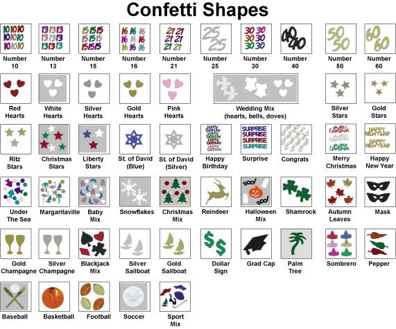 Confetti style options